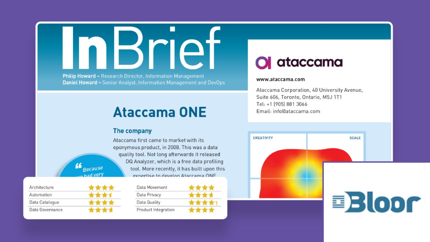 Bloor Research Ataccama ONE Product Evaluation